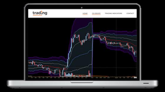 Custom algo trading platform